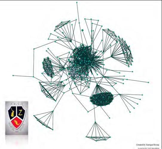 Sociogramme de Los Zetas