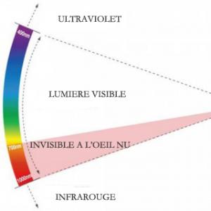 Spectres-Couleurs