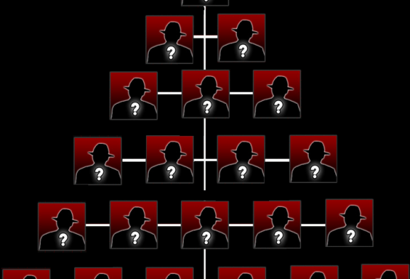 Organigramme de la Mafia 2016