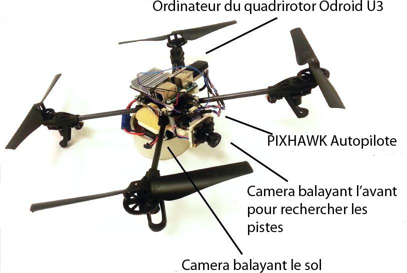 Le drone utilisé par les chercheurs suisses observe leur environnement par le biais d'une paire de petites caméras, similaires à celles qui équipent les smartphones