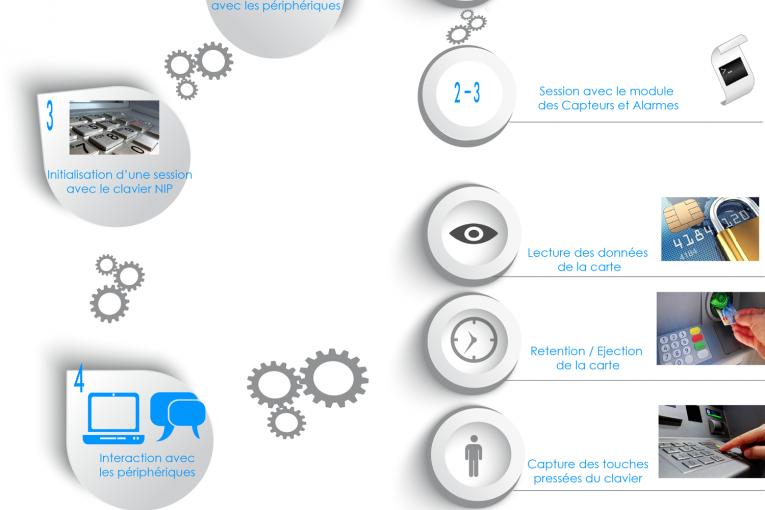 INFOGRAPHIE SUCEFUL : Un Malware Next Gen aux Fonctions  Effrayantes